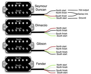 10 Best images about Pickup wiring on Pinterest | Fabulous four, Jack o'connell and Electric