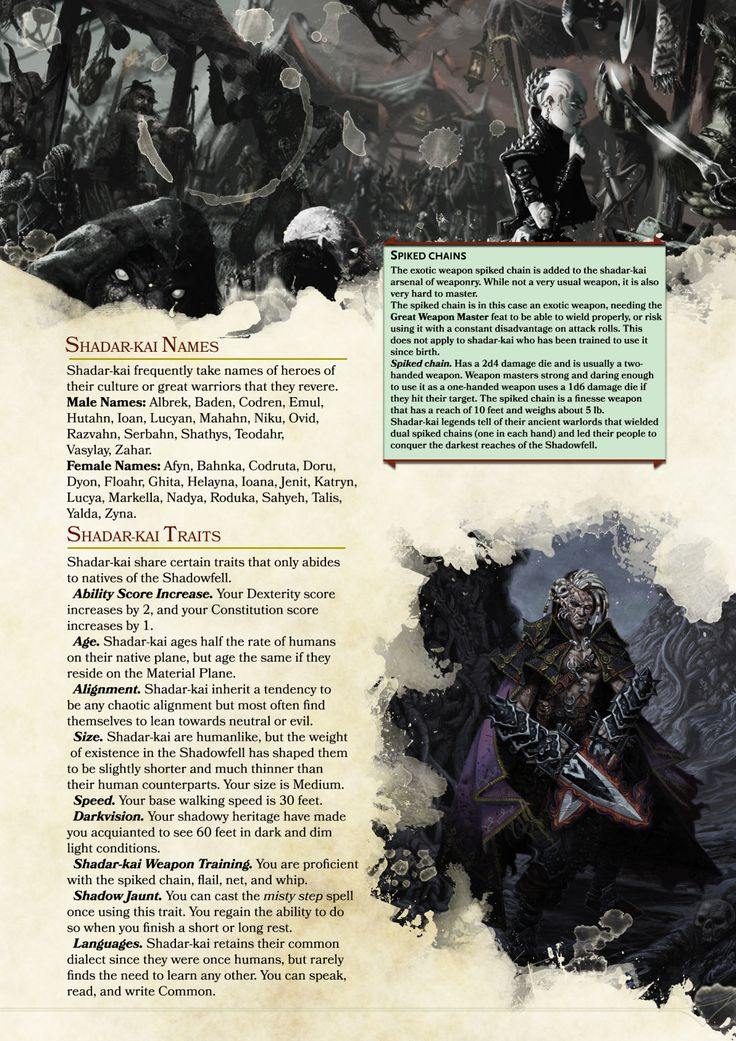 ShadarKai race by moowl  Homebrew Races  Pinterest