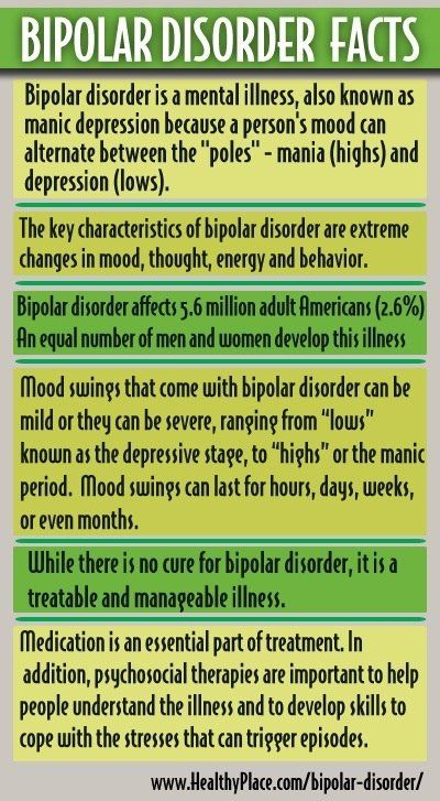 17 Best images about Mental Health Infographics and ...