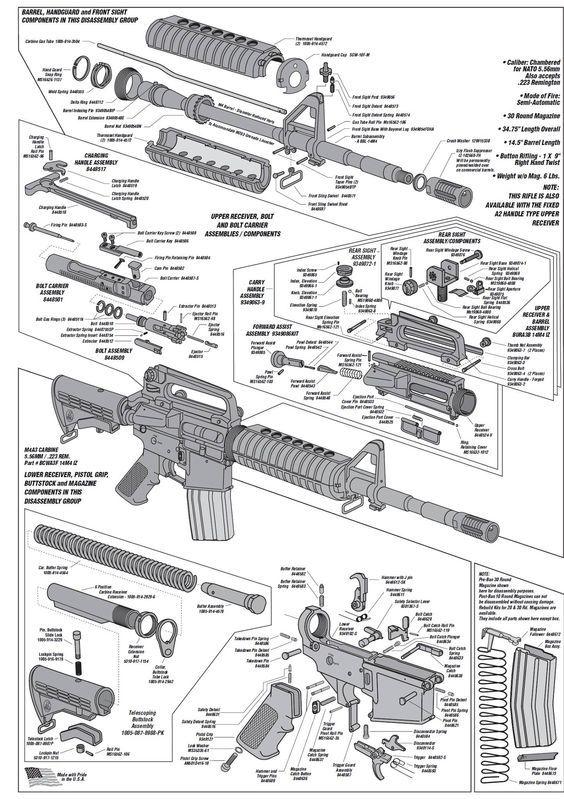 116 best Guns: General Information images on Pinterest