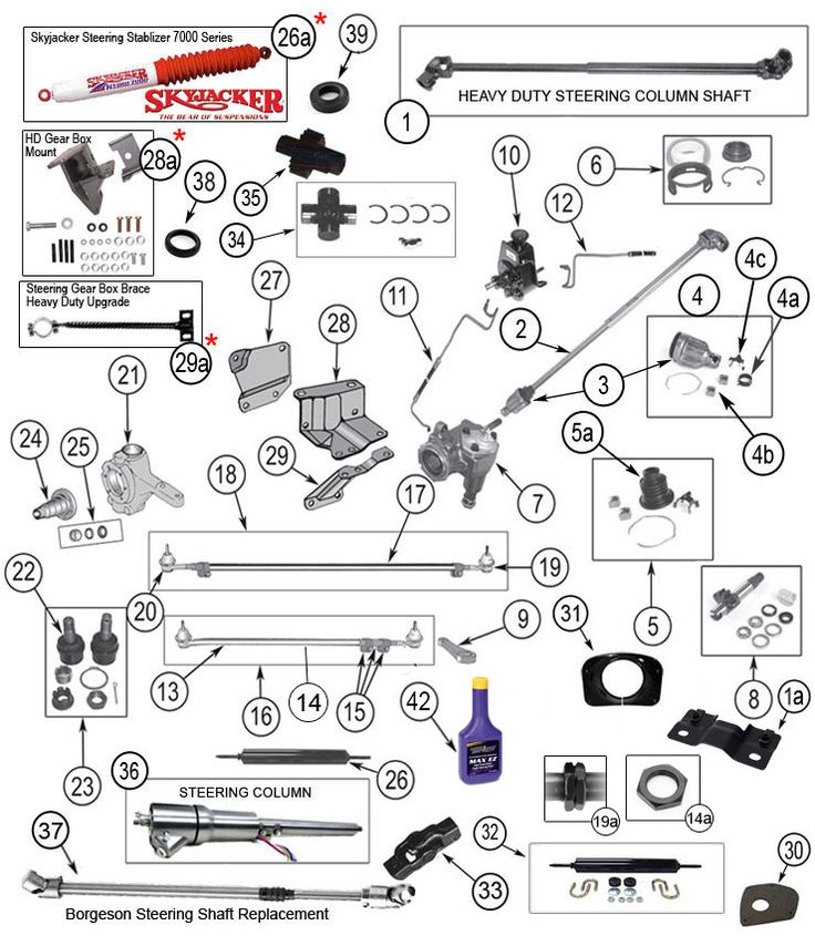 1000+ images about Jeep CJ7 Parts Diagrams on Pinterest