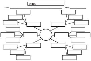 14 best images about Science Graphic Organizers on