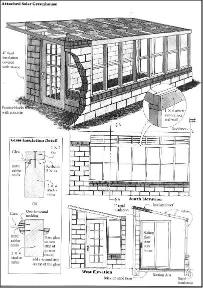 17+ images about Attached Greenhouse Ideas on Pinterest
