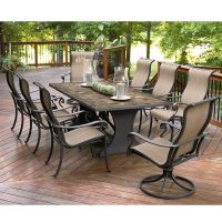 1000+ ideas about Agio Patio Furniture on Pinterest | Pool ...