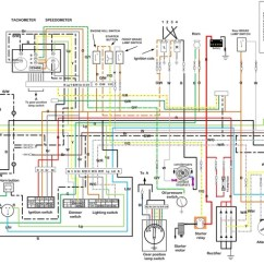 Wiring Diagram For Motorcycle Turn Signals What Does A Climate Summarize Suzuki Gs550 Diagram. | Motorcycles Pinterest