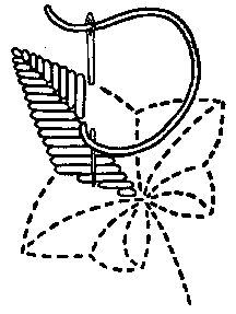 1000+ images about SEWING: Basic Stitches & diagrams on