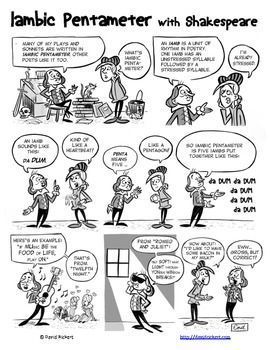 17 Best images about Teaching Ideas: Shakespeare on