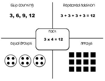 48 best images about Math Resource File on Pinterest