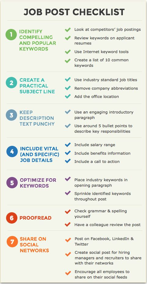 A Checklist For Creating Effective Job Postings Jobs