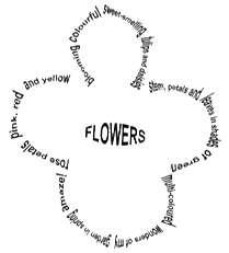 Best 25+ Shape poems ideas on Pinterest
