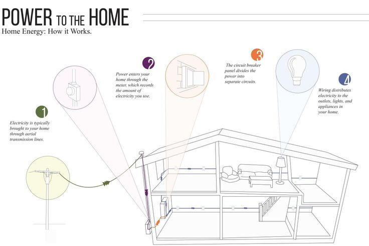 see more wiring diagrams check out our wiring installation diagrams