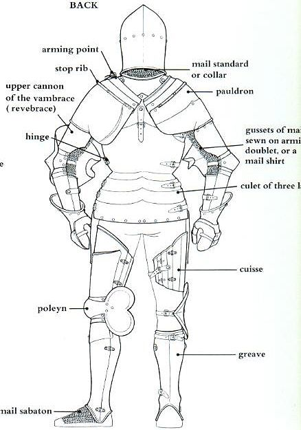 17 Best images about Medieval Robot (References) on