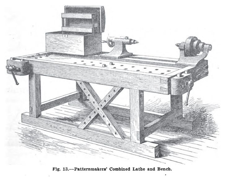 1000+ images about Woodworking Benches & Vises on
