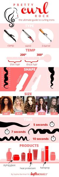 17 Best ideas about Curling Iron Hairstyles on Pinterest ...