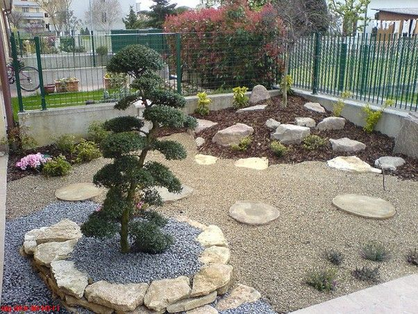 The 25 Best Ideas About No Grass Landscaping On Pinterest No