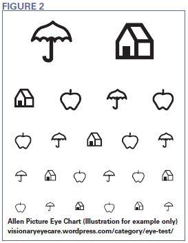 photograph regarding Children's Eye Chart Printable titled √ Snellen Chart For Babies Eye Charts For Babies