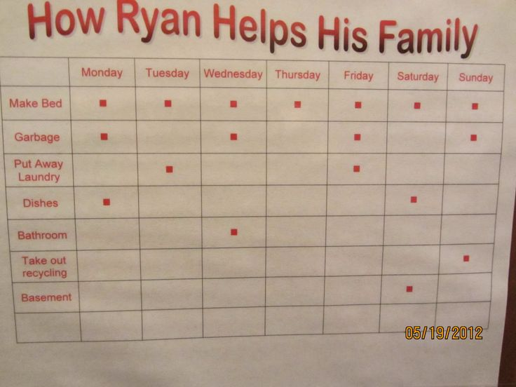 Our chore chart-9 year old boy | cleaning | Pinterest ...