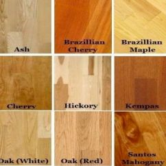 Different Kinds Of Kitchen Countertops Green Paint Colors For 17 Best Ideas About Types Wood On Pinterest | ...