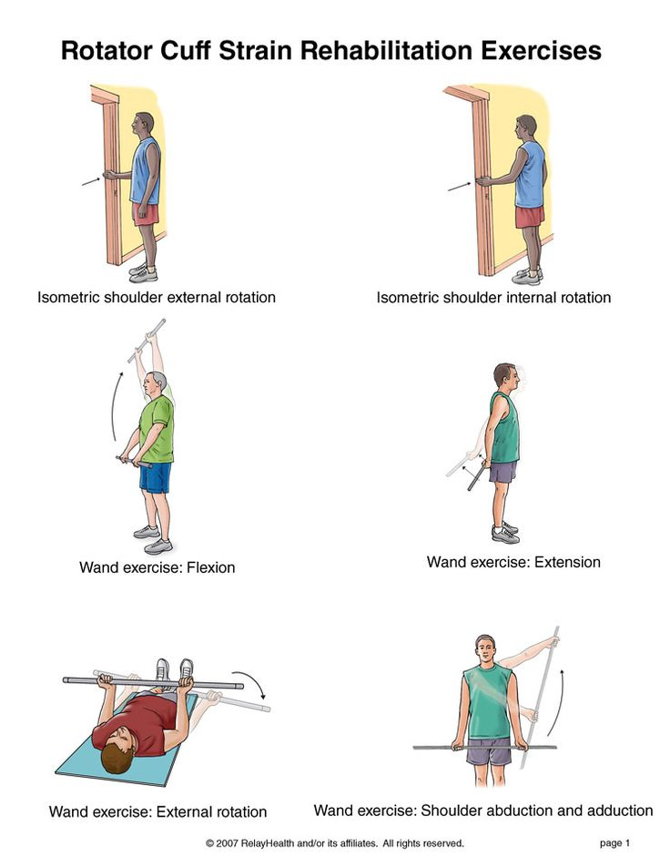 Best 26 Physiotherapy Exercises For Shoulder images on ...