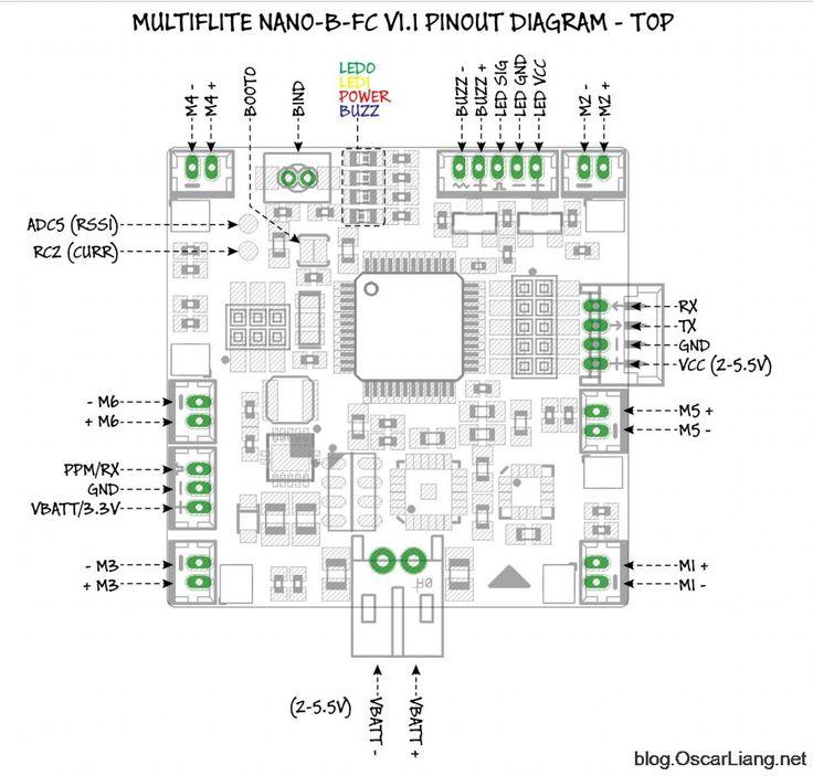 Camera Drone Schematics Drone Information ~ Elsavadorla