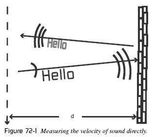 262 best images about Grade 4: Advances in sound