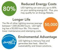 Benefits of LED Lights | Stuff to Buy | Pinterest ...