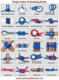 215 best images about Cub Scout Ideas on Pinterest