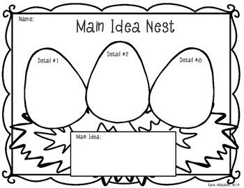 Main idea, Nests and Graphic organizers on Pinterest