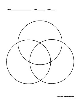 Venn diagrams and Free printable on Pinterest