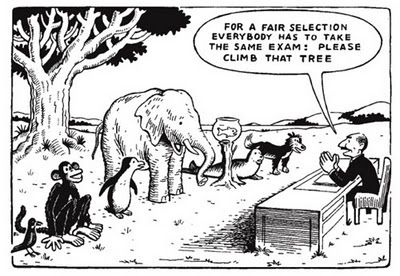 for the love of learning: Fair isn't always equal