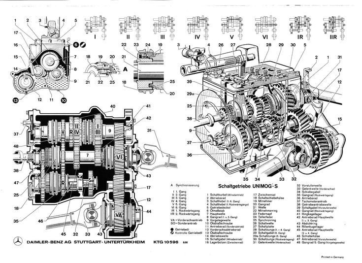 M998 Wiring Diagram AM General Wiring Diagram Wiring