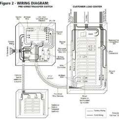 Portable Generator Manual Transfer Switch Wiring Diagram 2008 Ford F250 Door 25+ Best Ideas About On Pinterest | Power Generator, Wind Turbine And Direction