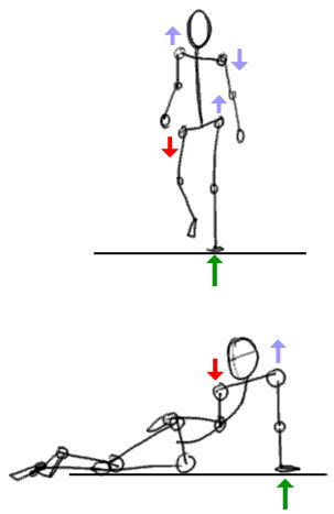 25+ best ideas about Stick figure animation on Pinterest