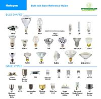 25+ best ideas about Light Bulb Types on Pinterest | Lamp ...