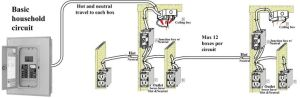 Basic Home Electrical Wiring Diagrams, File Name : Basic