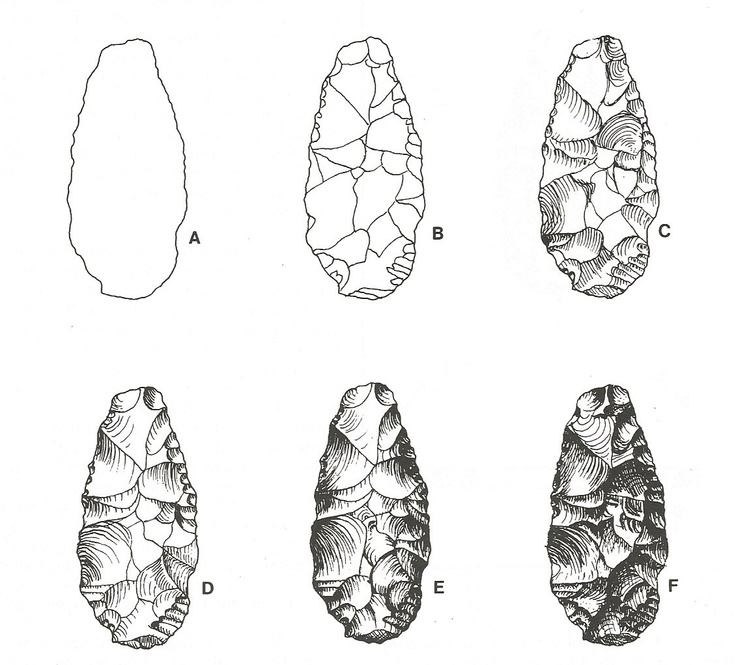 16 best images about Lithic Artifacts on Pinterest
