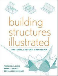 25+ best ideas about Pattern illustration on Pinterest ...