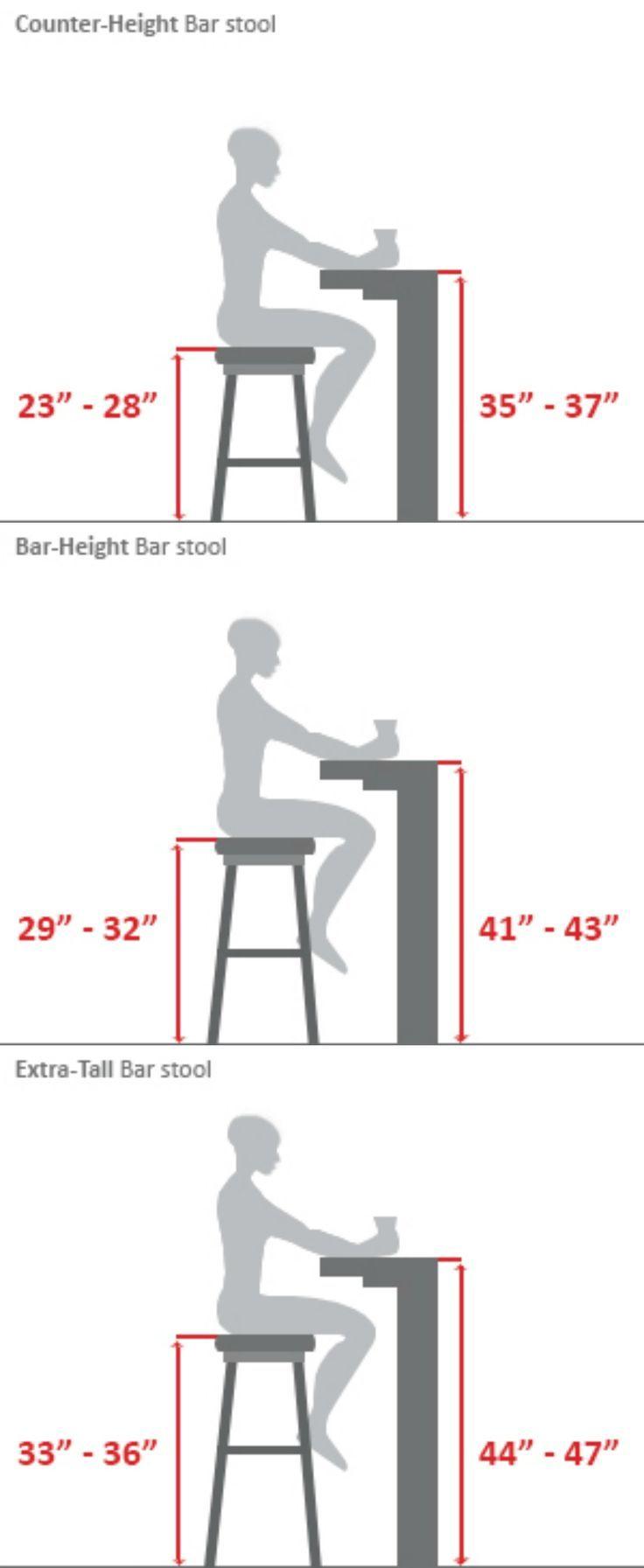 25+ best ideas about Bar counter design on Pinterest