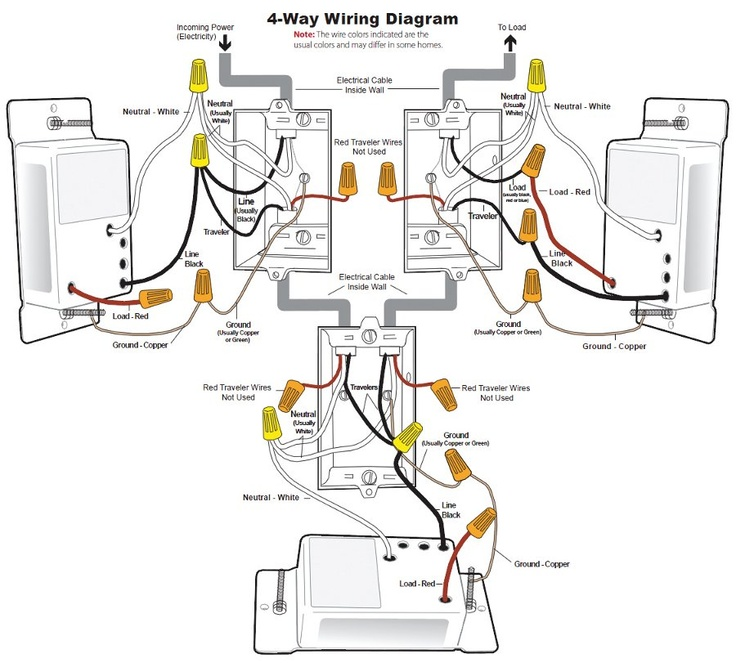 wiring household switch