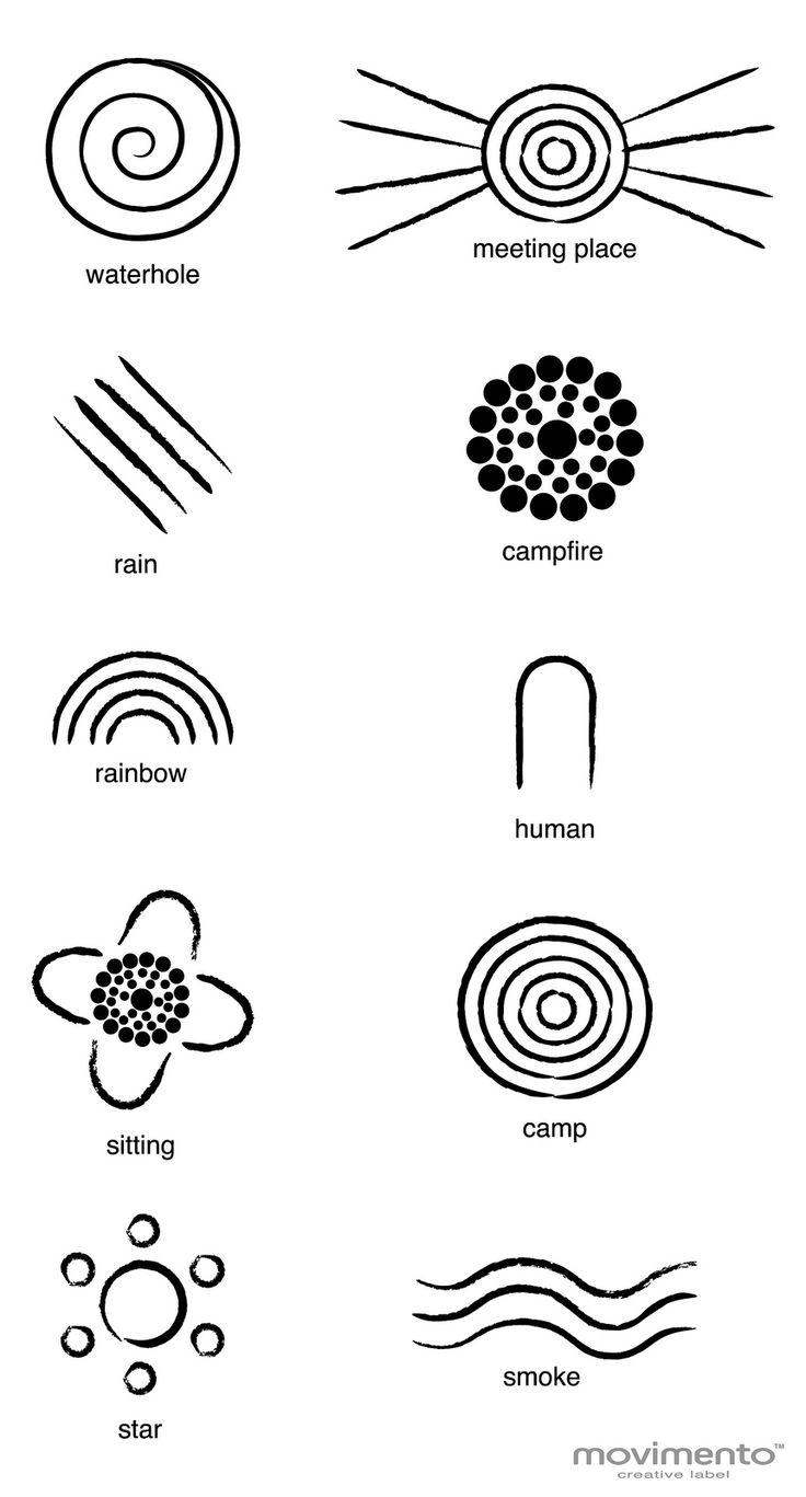 25+ Best Ideas about Aboriginal Art Symbols on Pinterest