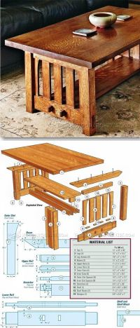 1000+ ideas about Outdoor Furniture Plans on Pinterest