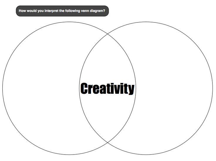 17 Best images about High School Art Teacher Ideas on