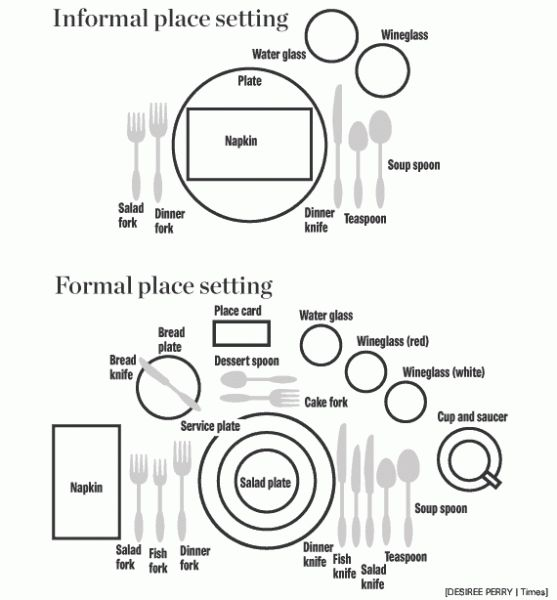 14 best images about Place setting ideas--holidays on