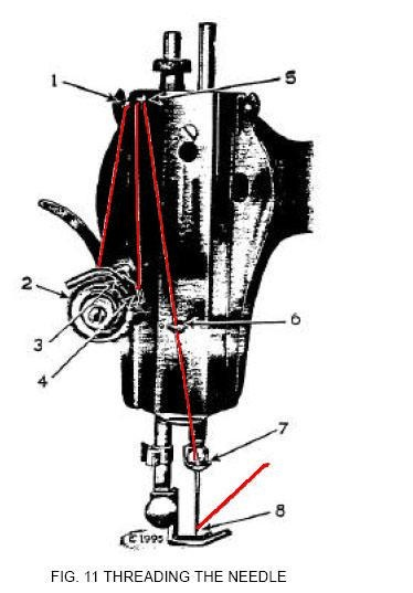 1000+ images about sewing machine attachments tutorials on