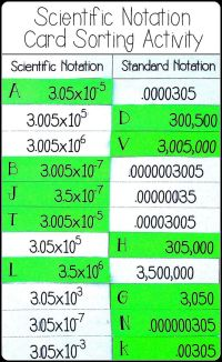 Find A Match Math Worksheet Scientific Notation - writing ...
