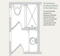 1000+ ideas about Small Narrow Bathroom on Pinterest ...