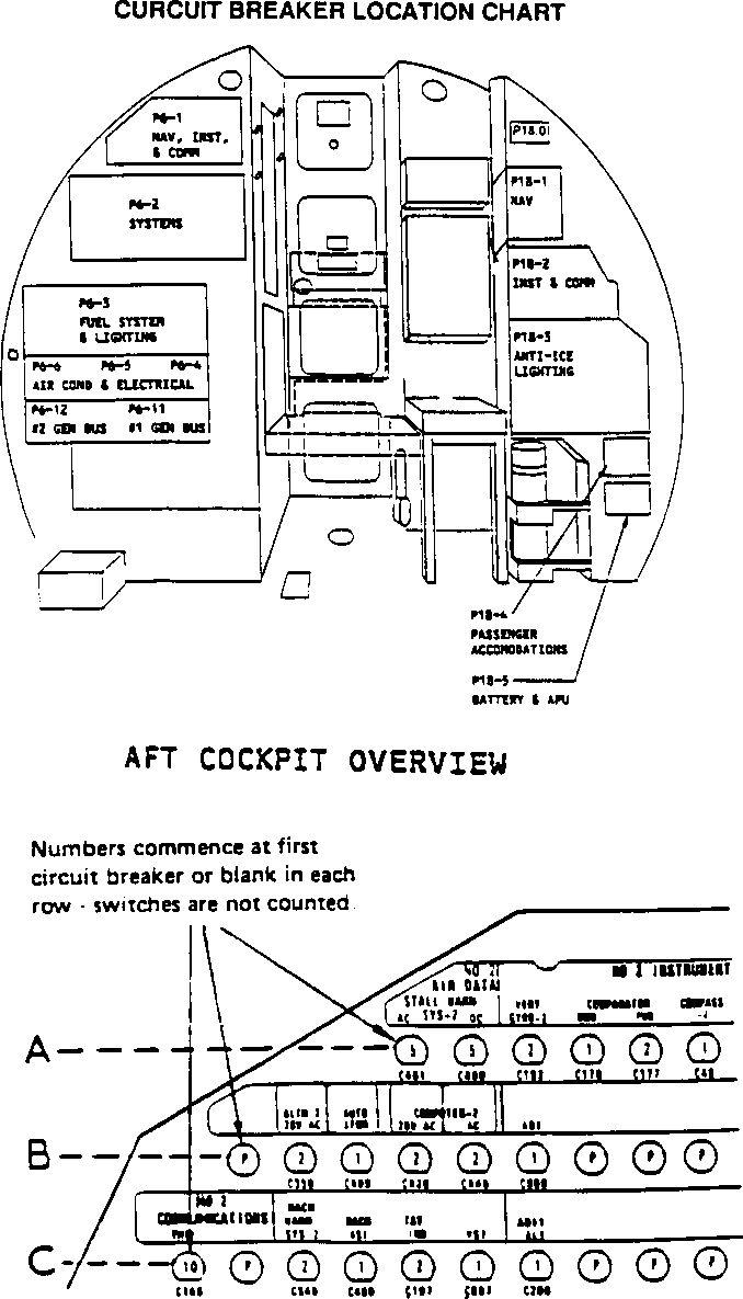 737 Circuit breaker location chart www.b737.org.uk