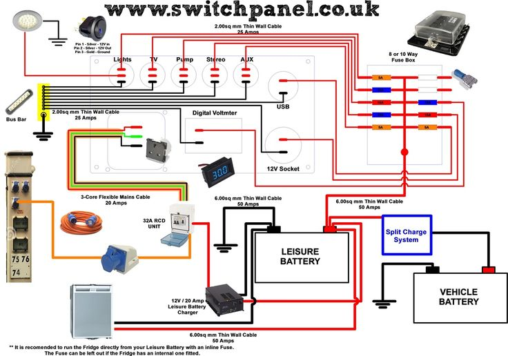 towbar caravan electrics wiring diagram 1995 jeep grand cherokee trailer 12v/ 240v camper | vw pinterest an, the road and campers