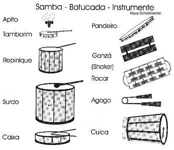 Samba, Instruments and Brazil on Pinterest