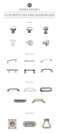 25+ best ideas about Kitchen knobs on Pinterest | Cabinet ...